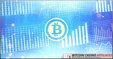 Bitcoin игорного рынка