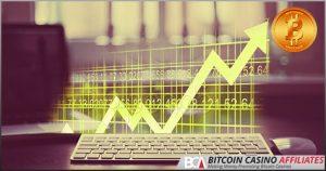 Bitcoin Affiliate Marketing