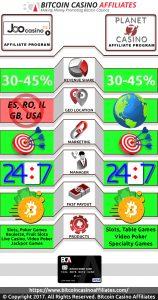 Joo Casino vs Planet 7 Affiliates